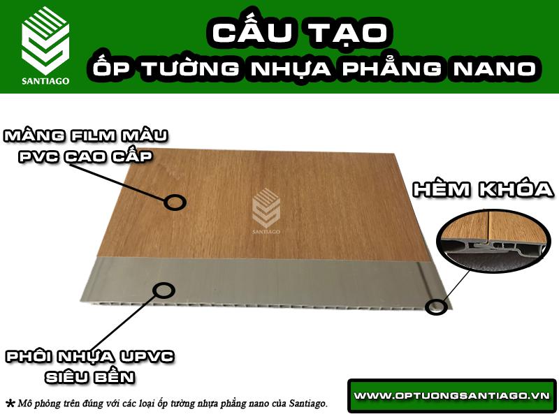 cấu tạo tấm nhựa ốp tường giả gỗ phẳng có hèm khóa